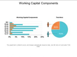 Working Capital Components Ppt Powerpoint Presentation Inspiration File Formats Cpb