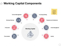 Working Capital Components Ppt Powerpoint Presentation Slides Aids