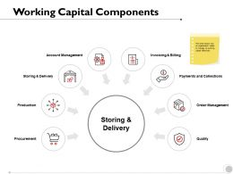 Working Capital Components Production Billing Powerpoint Presentation Infographic Template