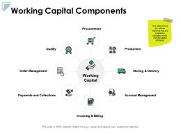 Working Capital Components Quality Procurement Ppt Powerpoint Presentation Gallery Vector