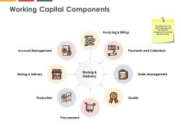 Working Capital Components Quality Production Ppt Powerpoint Presentation Ideas