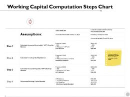 Working Capital Computation Steps Chart Assumptions Strategy Strategy Ppt Slides