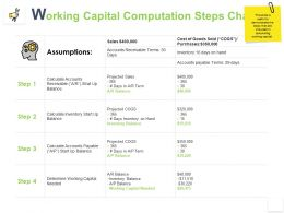 Working Capital Computation Steps Chart Business K264 Ppt Powerpoint Presentation Rules