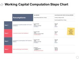 Working Capital Computation Steps Chart Ppt Powerpoint Display