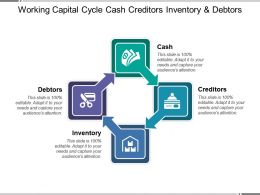Working Capital Cycle Cash Creditors Inventory And Debtors