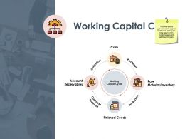 Working Capital Cycle Cash Purchase Ppt Powerpoint Presentation Icon Objects