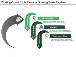 Working Capital Cycle Elements Showing Trade Payables Inventory And Receivables