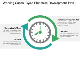 Working Capital Cycle Franchise Development Plan Performance Management Cpb