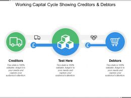 Working Capital Cycle Showing Creditors And Debtors