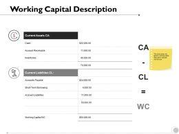 Working Capital Description Account Receivable Management Powerpoint Presentation Icons