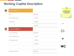 Working Capital Description Strategy Ppt Powerpoint Presentation Icon Templates