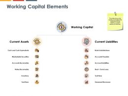 Working Capital Elements Inventory Revenue Ppt Powerpoint Presentation Icon Influencers