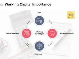 Working Capital Importance Collection Ppt Powerpoint Presentation Design
