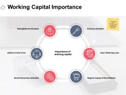 Working Capital Importance Ppt Powerpoint Presentation Summary