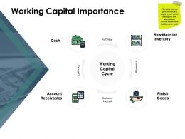 Working Capital Importance Purchase Collection Ppt Powerpoint Presentation Icon Diagrams