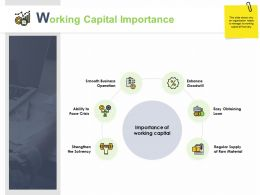 Working Capital Importance Smooth Business Operation Ppt Powerpoint Presentation Icon Images