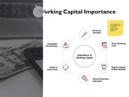 Working Capital Importance Smooth Business Solvency Ppt Powerpoint Presentation Graphics Pictures