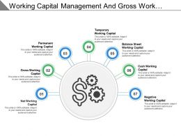 Working Capital Management And Gross Working Capital