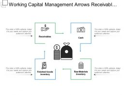 Working Capital Management Arrows Receivables And Finished Goods Inventory