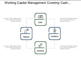Working Capital Management Covering Cash Debtors And Creditors