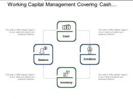 Working Capital Management Covering Cash Debtors And Creditors