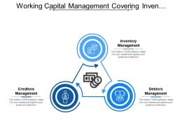 Working Capital Management Covering Inventory Debtors And Creditors