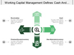 Working Capital Management Defines Cash And Finished Good Inventory