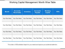 Working Capital Management Month Wise Table