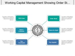 Working Capital Management Showing Order Stock And Pay Supplier