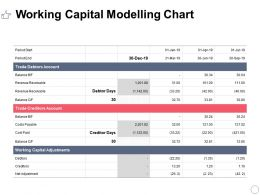 Working Capital Modelling Chart Ppt Powerpoint Presentation Images
