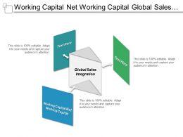 Working Capital Net Working Capital Global Sales Integration Cpb