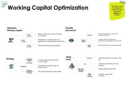Working Capital Optimization Operation Working Capital Ppt Powerpoint Presentation Icon Files