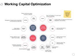 Working Capital Optimization Ppt Powerpoint Presentation File