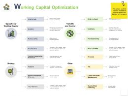 Working Capital Optimization Strategy Ppt Powerpoint Presentation Graphic Tips