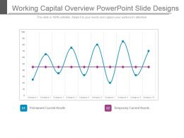 Working Capital Overview Powerpoint Slide Designs