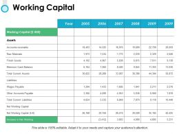 Working Capital Ppt Powerpoint Presentation Gallery Graphic Images