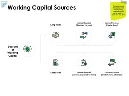 Working Capital Sources Internal Sources Ppt Powerpoint Presentation Icon Gallery