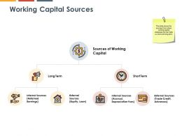 Working Capital Sources Long And Short Term Ppt Powerpoint Presentation File Portrait