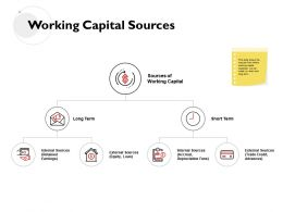 Working Capital Sources Long Term Planning Ppt Powerpoint Presentation Slideshow