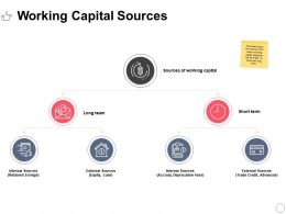 Working Capital Sources Ppt Powerpoint Presentation Icon Sample
