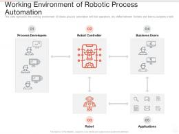 Working Environment Of Robotic Process Automation Ppt Powerpoint Presentation Pictures Graphics