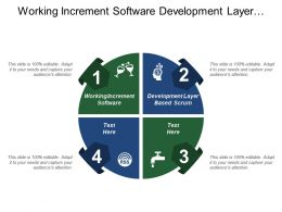 Working Increment Software Development Layer Based Scrum Land Database