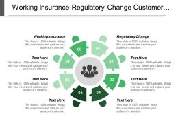 Working Insurance Regulatory Change Customer Focused Consumer Businessman