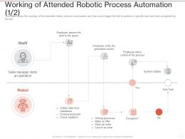 Working Of Attended Robotic Process Automation Data Ppt Powerpoint Presentation Show Templates