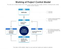 Working Of Project Control Model