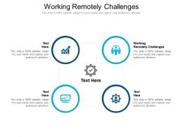 Working Remotely Challenges Ppt Powerpoint Presentation Infographic Template Images Cpb
