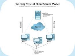 Working Style Of Client Server Model