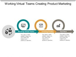 Working Virtual Teams Creating Product Marketing Budgeting Process Cpb