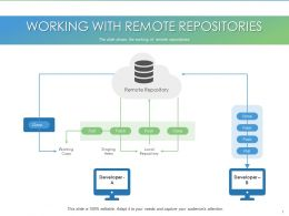 Working With Remote Repositories M3284 Ppt Powerpoint Presentation Slides Model