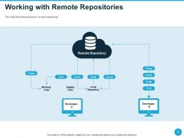 Working With Remote Repositories Push Fetch Clone Ppt Powerpoint Summary